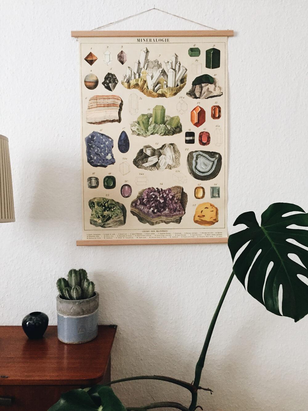 DIY Vintage Poster Mineralien
