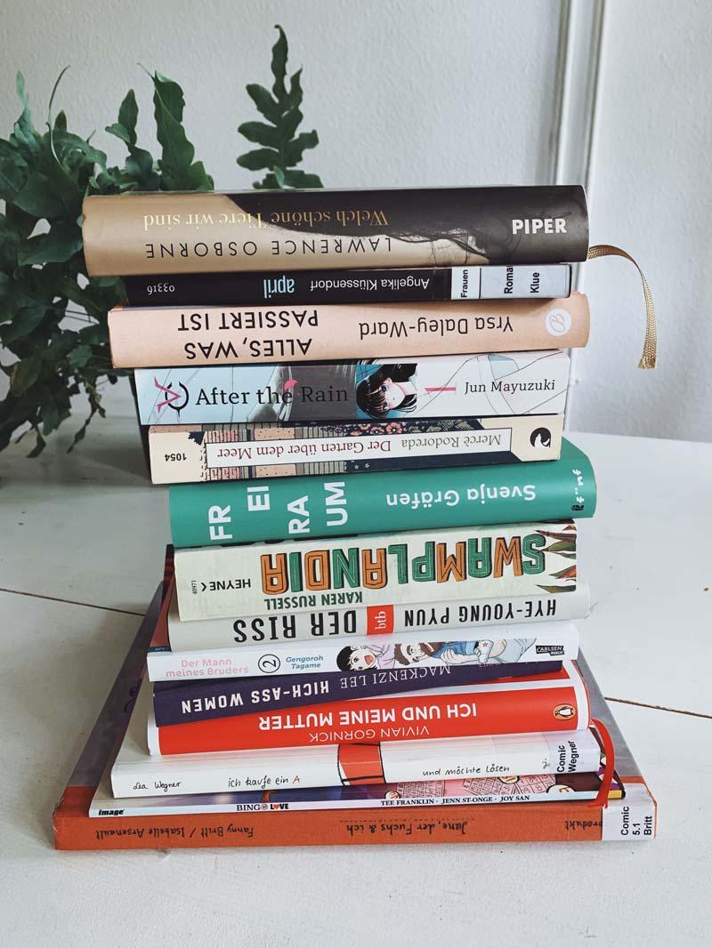 READING WRAP UP // Lesemonat April - Romane, Comics & Manga